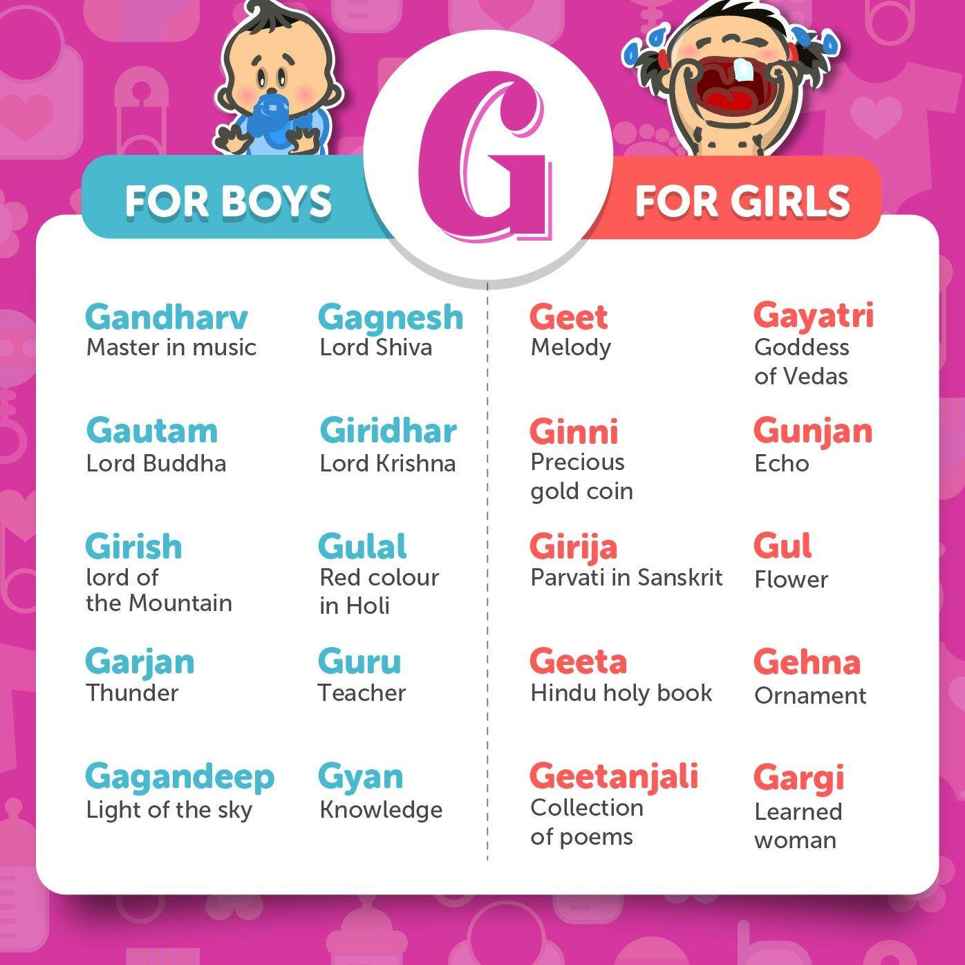 Hindi baby names Baby names, Hindu girl baby names, Baby