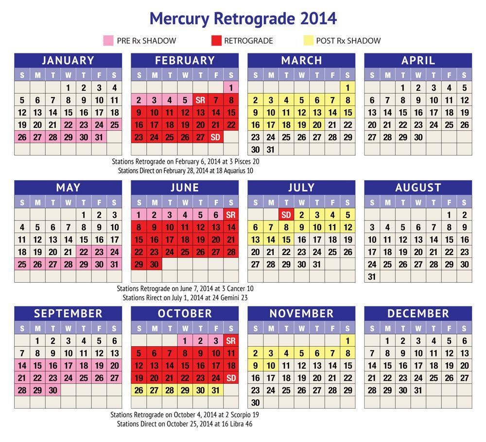 Mercury retrograde 2014 mercury retrograde pinterest astrology chart mercury retrograde 2014 nvjuhfo Gallery