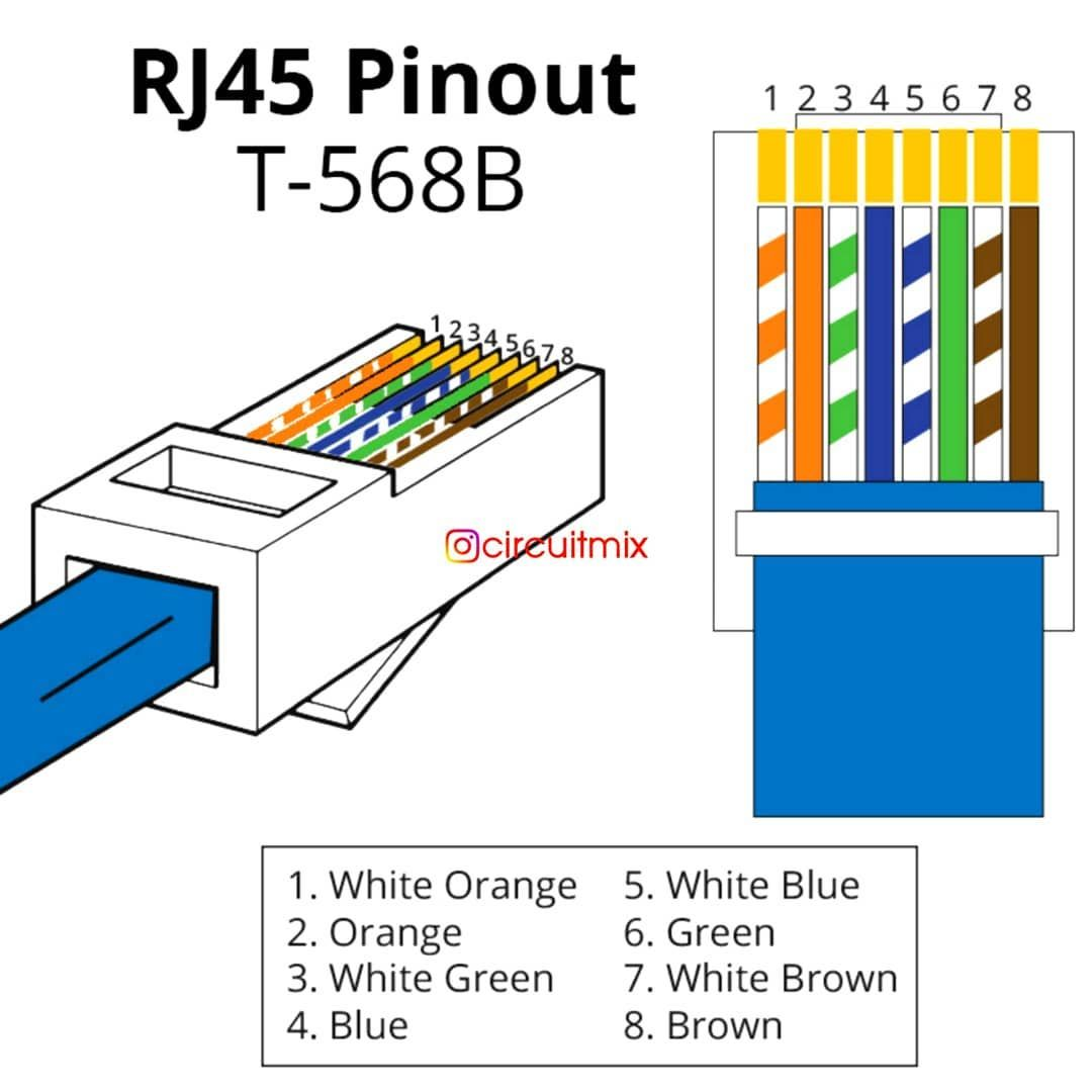 Rj45 T 568b Pin Out Configuration Save And Share This Post Tag Your Friends Ethernet Wiring Rj45 Cat6 Cable