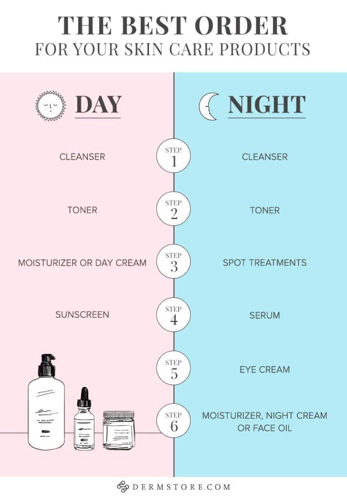 Skincare Quotes Click Visit Link To Read More Skincarenatural Skincarelogo Skincarediy Glowing Skin Mask Face Care Routine Facial Skin