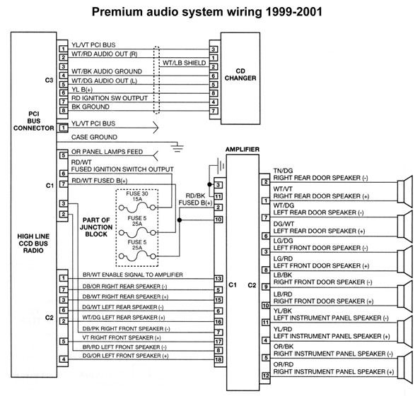 2004 Jeep Grand Cherokee Stereo Wiring Diagram
