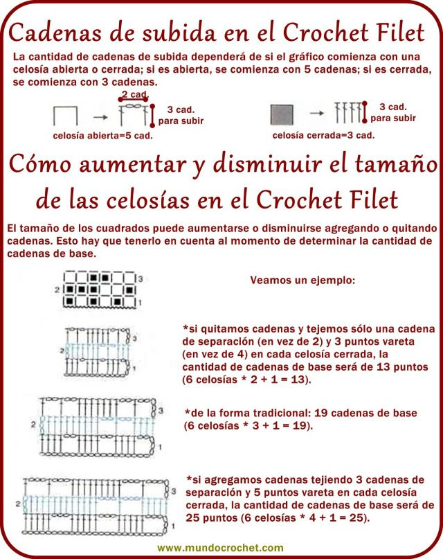 Crochet filet | CROCHET FILET | Pinterest | Crochet, Filet crochet y ...