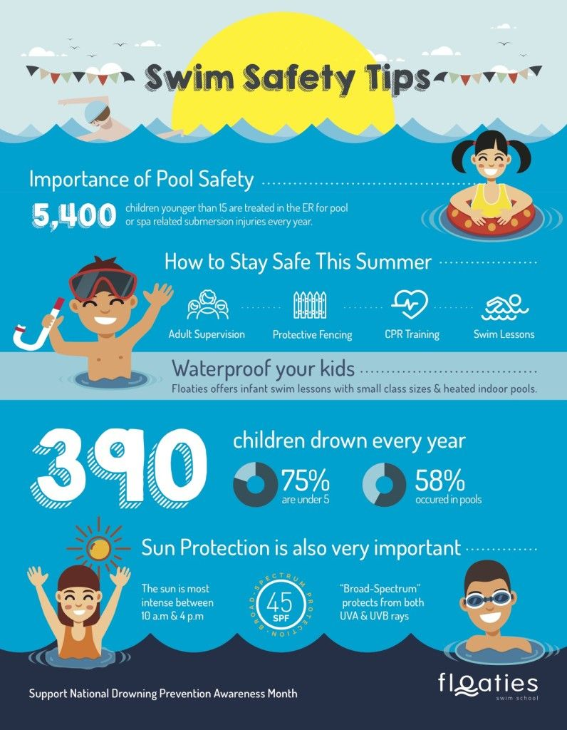 Swim Safety Tips for National Drowning Prevention Month