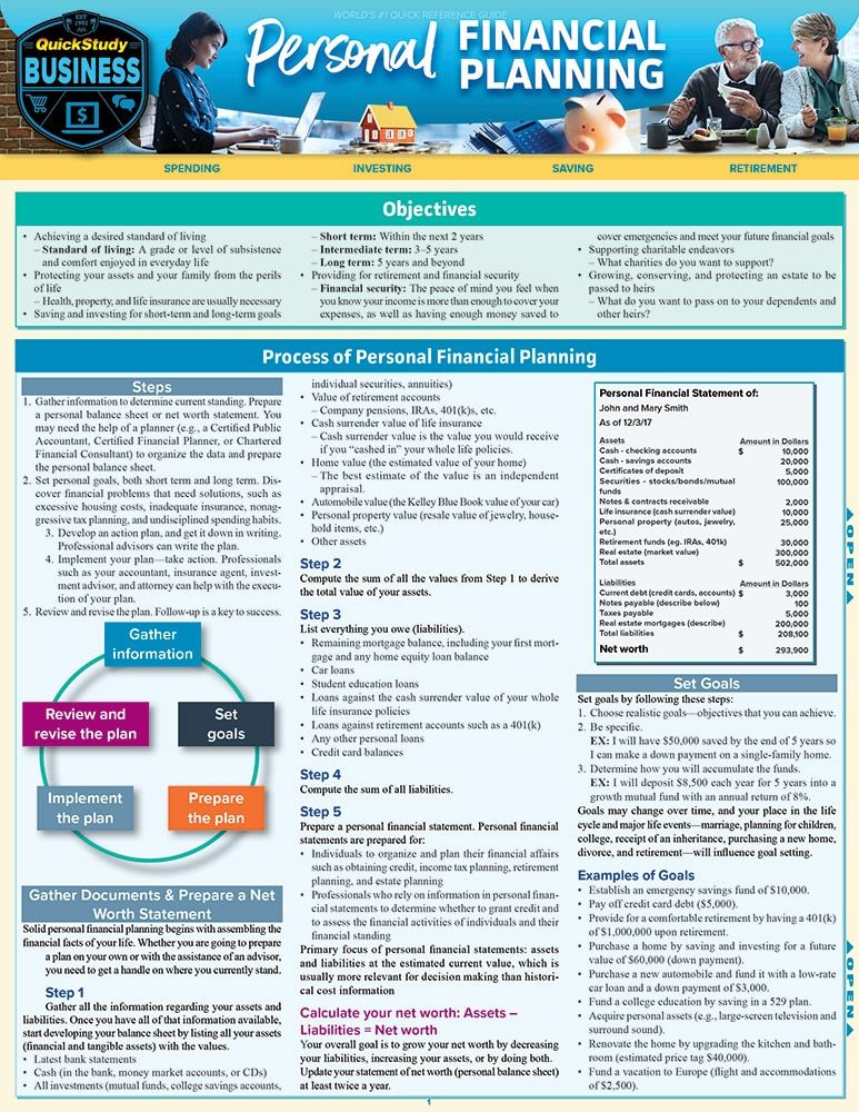 QuickStudy Personal Financial Planning Laminated