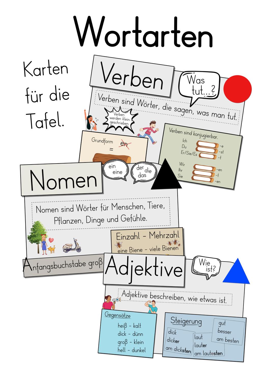 Wortarten. Karten für die Tafel – Unterrichtsmaterial in den ...