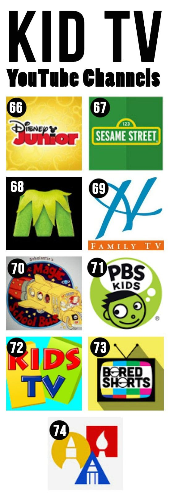 100 of the BEST Apps, YouTube Channels & Websites for Kids