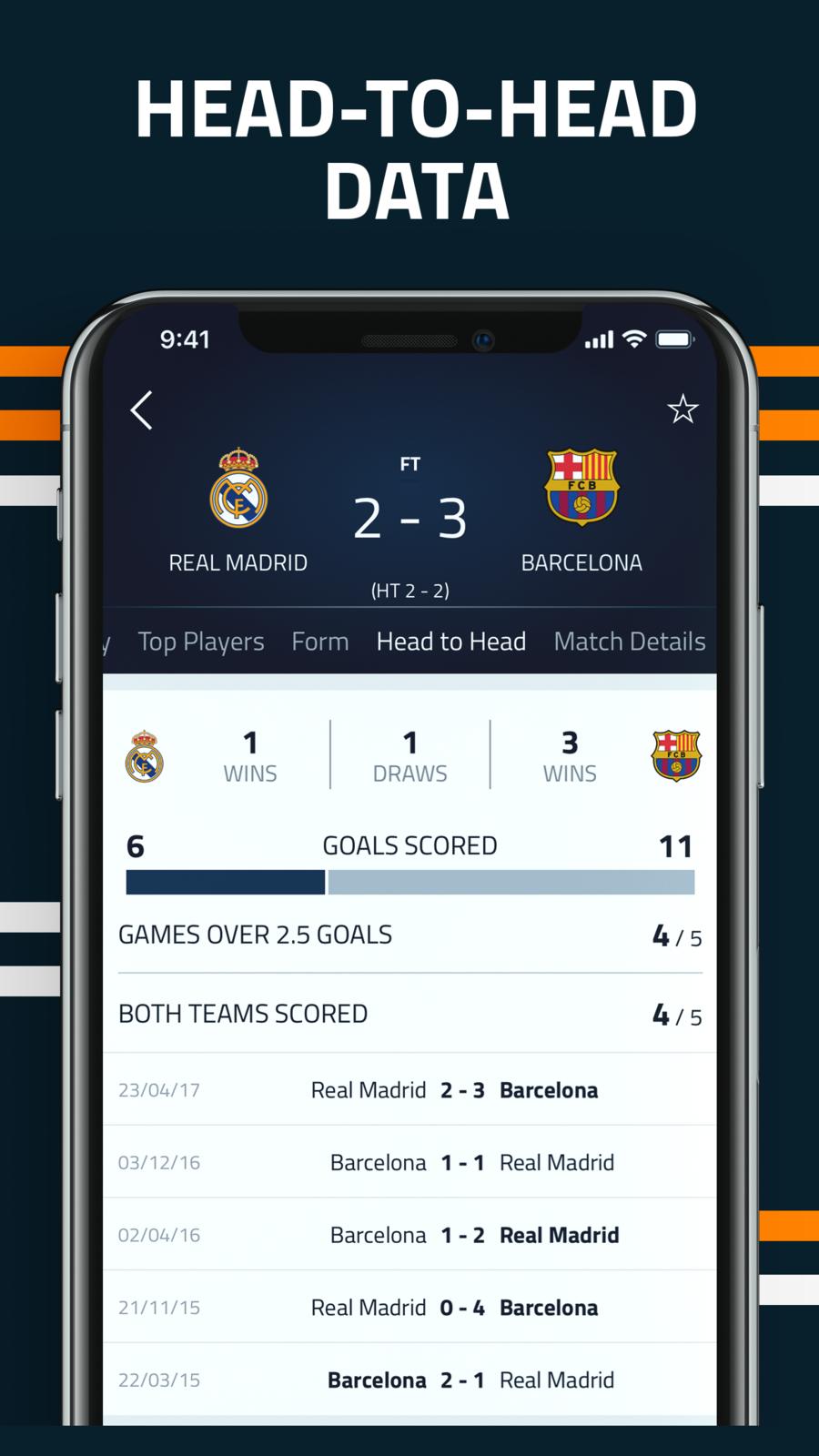Goal Live Scores iosappsappSports Goals, Scores