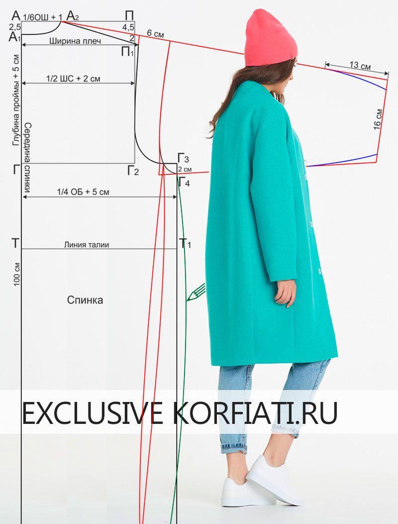 Выкройка пальто-кокон от Анастасии Корфиати #schnittmusterzumkleidernähen