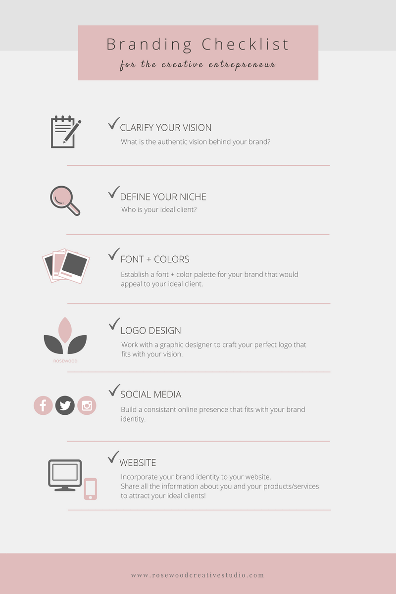 Branding Checklist for the creative entrepreneur - Rosewood Creative Studio