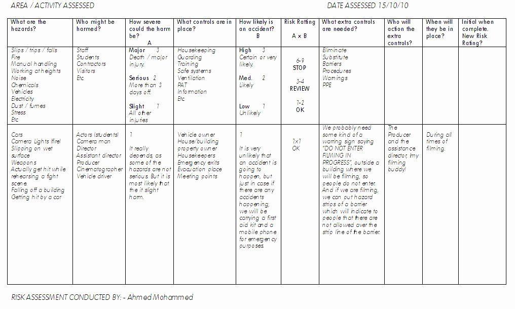 School Threat Assessment Template New Example Of A Location Risk Assessment Sheet Risk Management Risk Analysis Assessment
