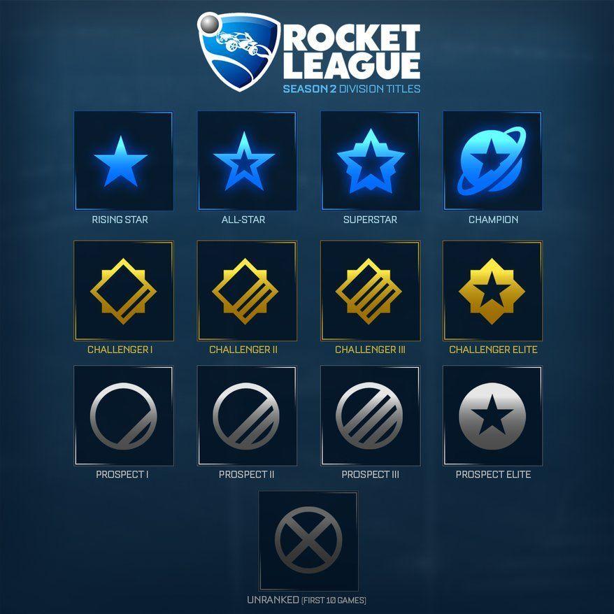 Rocket League Season 2 Division Titles