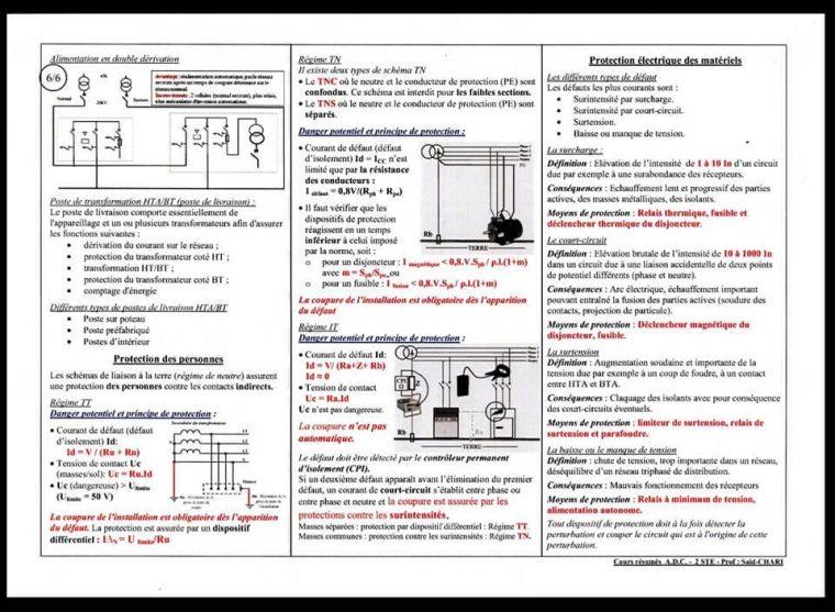 Génie EM Électromécanique, Électrotechnique, Livre