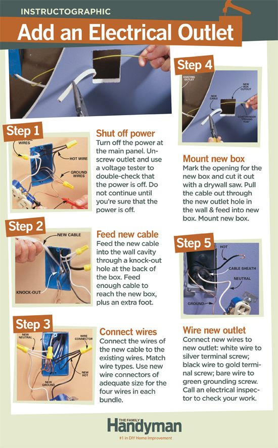 Tremendous Add An Electrical Outlet Electrical Repair And Wiring Home Wiring 101 Capemaxxcnl