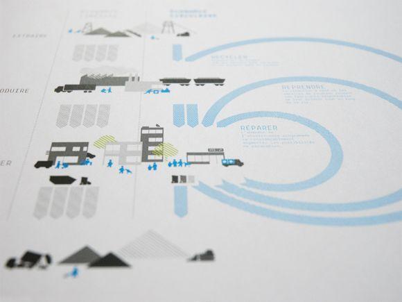 Les Designers Graphiques - Graphistes à Nantes