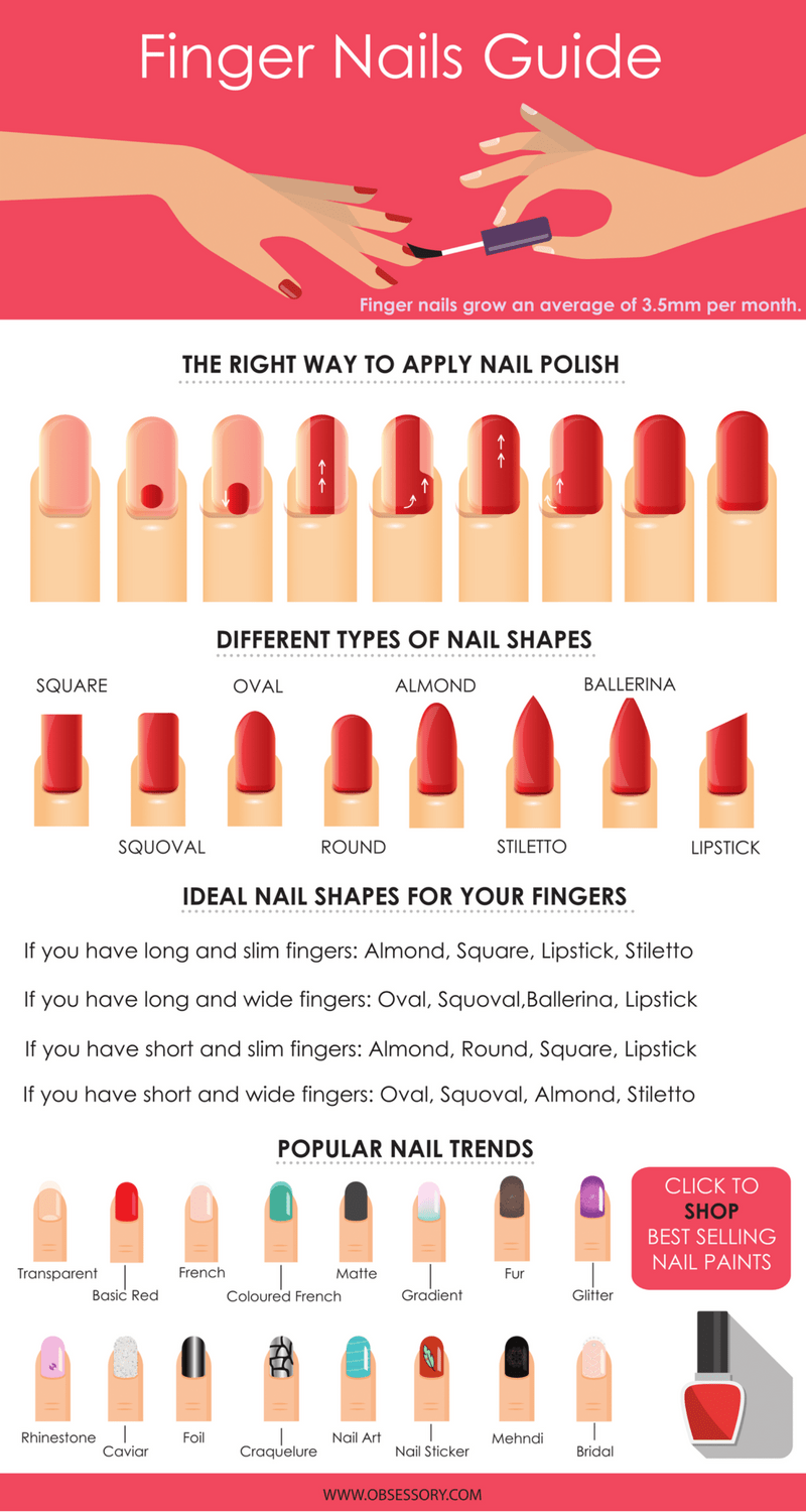 Here's The Ultimate Guide To Nail Care (Infographic