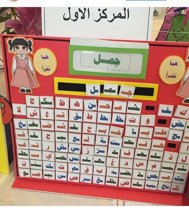 افكار رياض اطفال On Instagram وسيله جميييله ورائعه لتعليم الطفل القراءه مقتبس من حساب My Kindergar Learning Arabic Learning Poster Learn Arabic Language