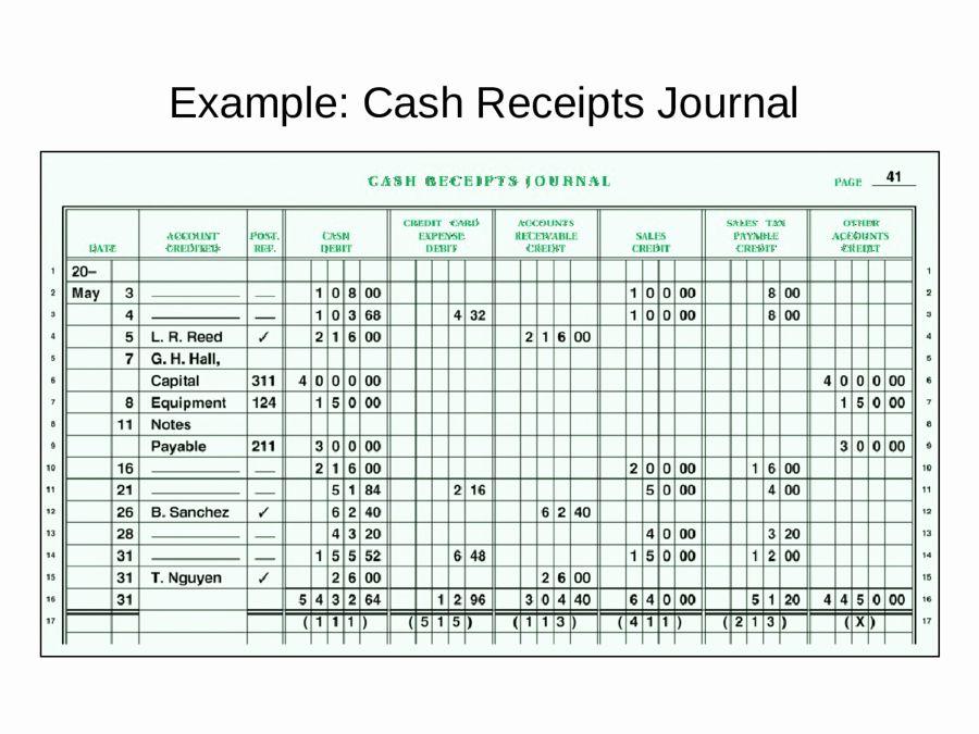 Fresh Cash Receipts Journal Template Free Printable Cash Templates Printable Free Weekly Schedule Template Excel Receipt Template