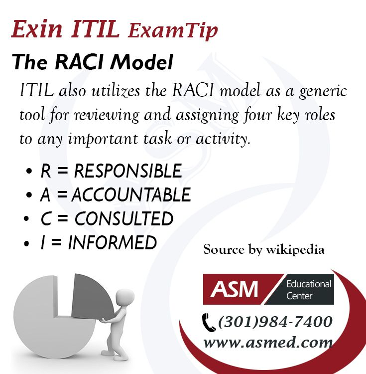 Exin Itil Certification Traning Exam Tip The Raci Model R