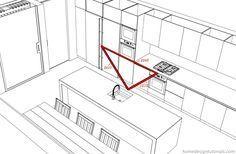Kitchen Design Principles - Home Design Tutorials | Kitchen design ...
