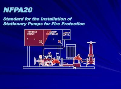 Download Fire Pump Installation Requirements Notes According to NFPA