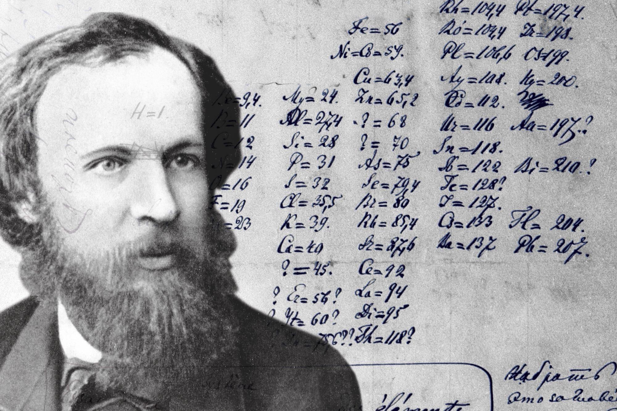 Contribution Of Dmitri Mendeleev In Periodic Table