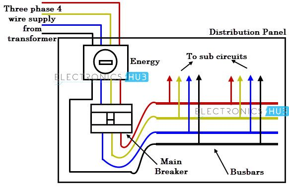 Three Phase Wiring Electrical Circuit Diagram Circuit Diagram Distribution Board