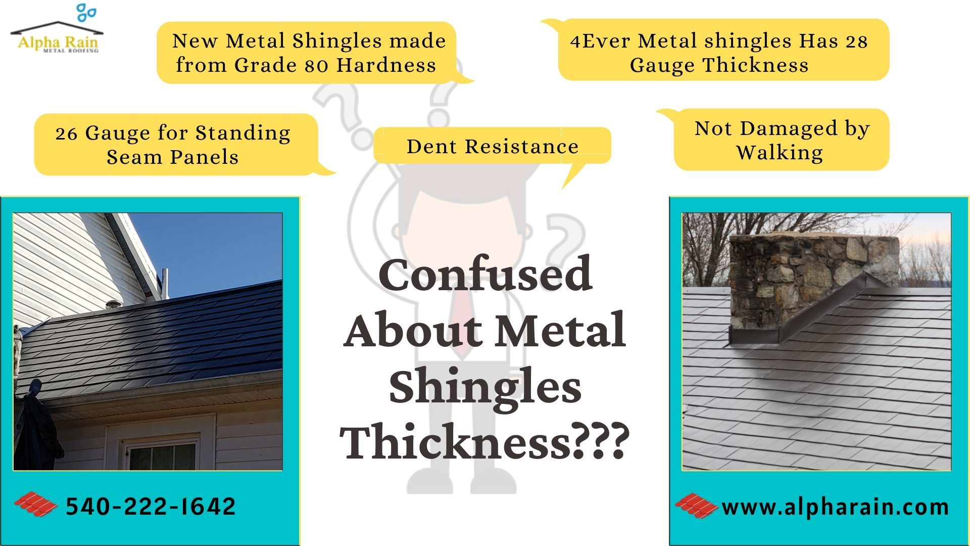 Before Installation Must Check Out Perfect Thickness Hardness Of The Metal Shingles This Prevents Dent Mold From Creating In 2020 Metal Shingles Shingling Metal