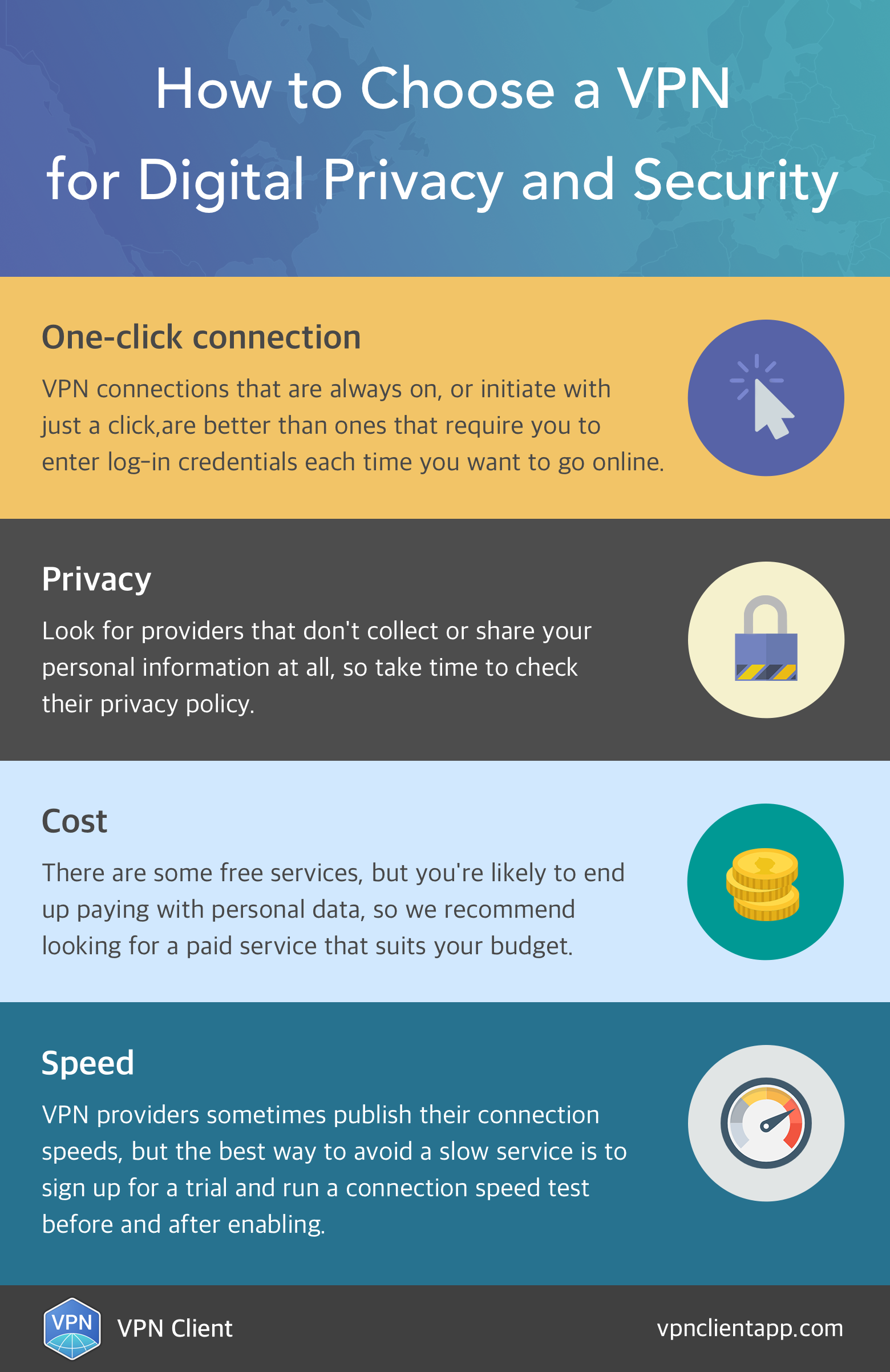 Infographic How To Choose A Vpn For Digital Privacy And Security Cyber Security Awareness Best Vpn Digital Safety