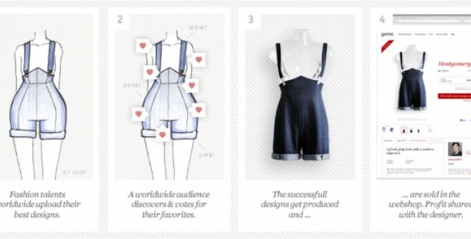 3 Ways To Design Your Own Clothes Online No 1 Bubblews Design Your Own Clothes Clothes Web Clothes Design