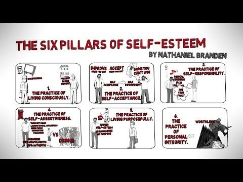 A Great Animation On The Six Pillars Of Self Esteem By Nathaniel