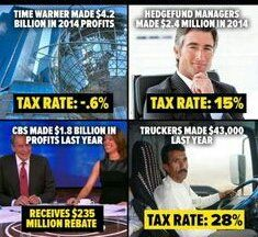"""Bernie4Indiana on Twitter: """"#ItsNotRadicalToSay my family can use a TINY break, with #CorporateWelfare being o.k. With 1% #DropOutHillary https://t.co/hdcCufWv9k"""""""