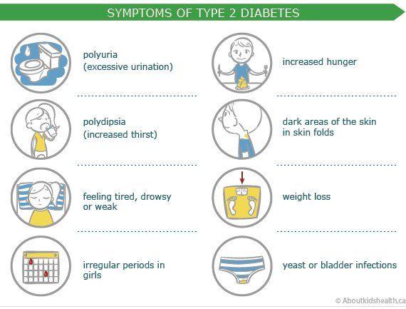 Diabetes Typ 1 & Ayurveda – ein Fallbericht | Naturheilkunde in Berlin am Immanuel Krankenhaus Blog