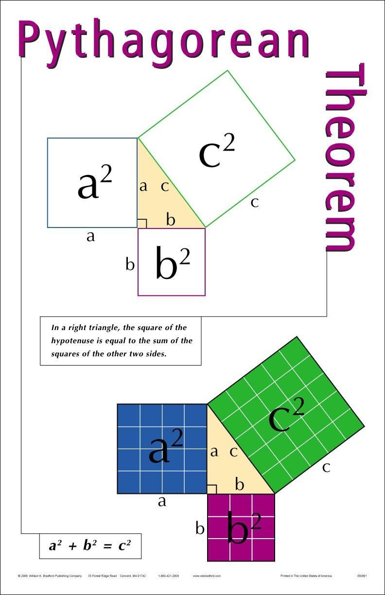 Pythagorean Theorem 3d Shapes Worksheet Cool Visual Example Of Pythagorean Theorem In 2021 Middle School Math Homeschool Math Teaching Mathematics