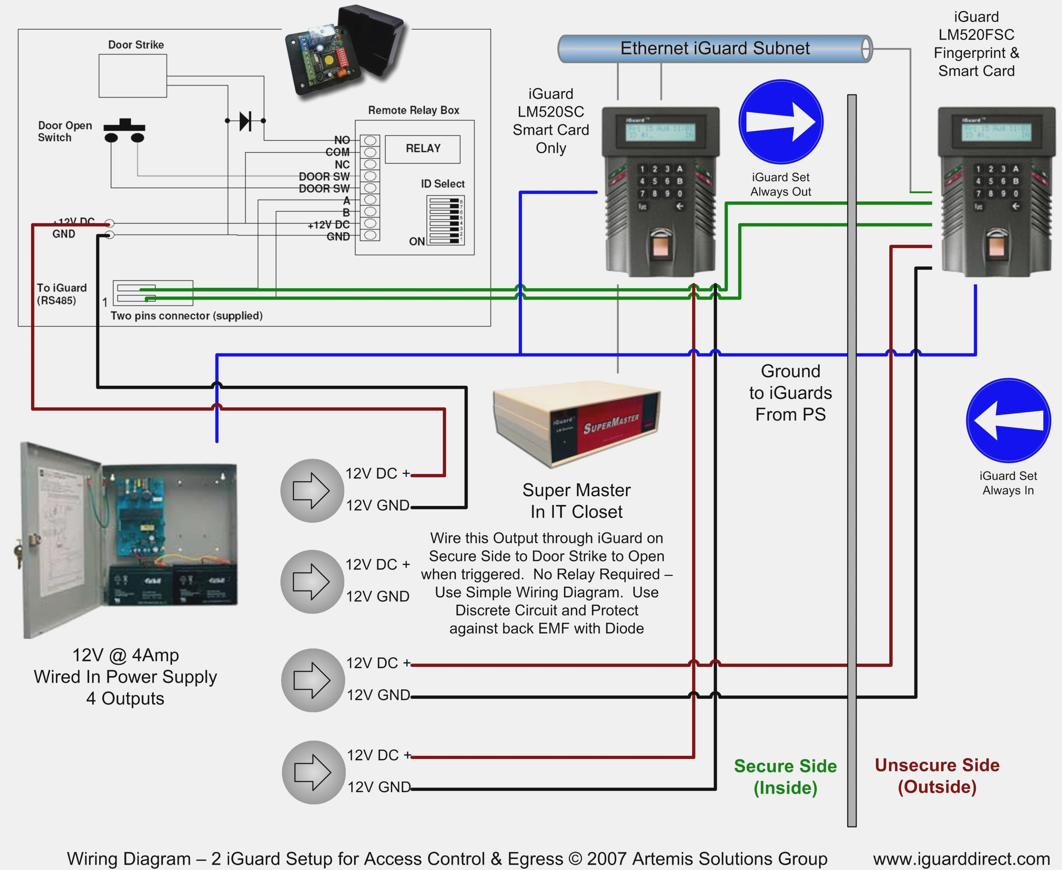 Awesome Wiring Diagram Downlights Diagrams Digramssample Diagramimages Wiringdiagramsample Wiringdi Thermostat Wiring Thermostat Installation House Wiring