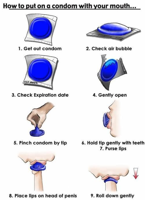 How to correctly wear a condom