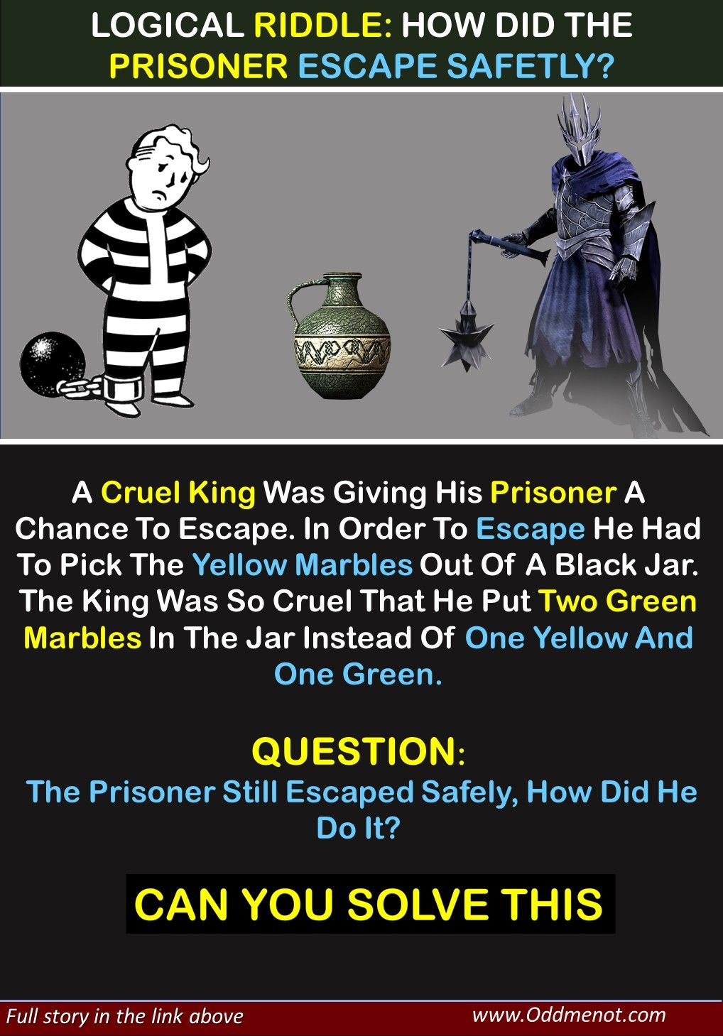 Think Logically To Solve This Riddle A Cruel King Was Giving His Prisoner A Chance To Escape In Order To Escape He Had To Pick T Riddles Prison Story Riddles
