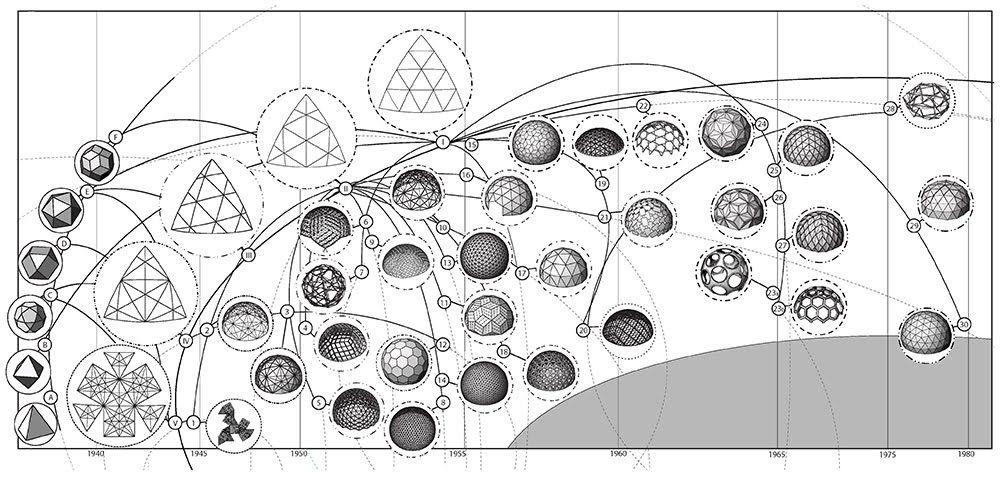 Spherical Atlas