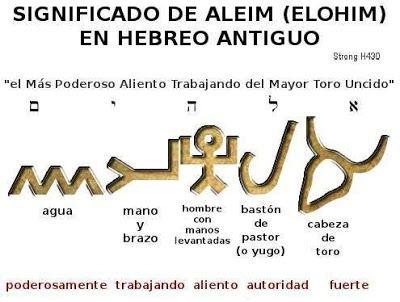 El Poderoso Yhwh Elohim El Verdadero Israel De Yahweh Hebrew Lessons Hebrew Language Words