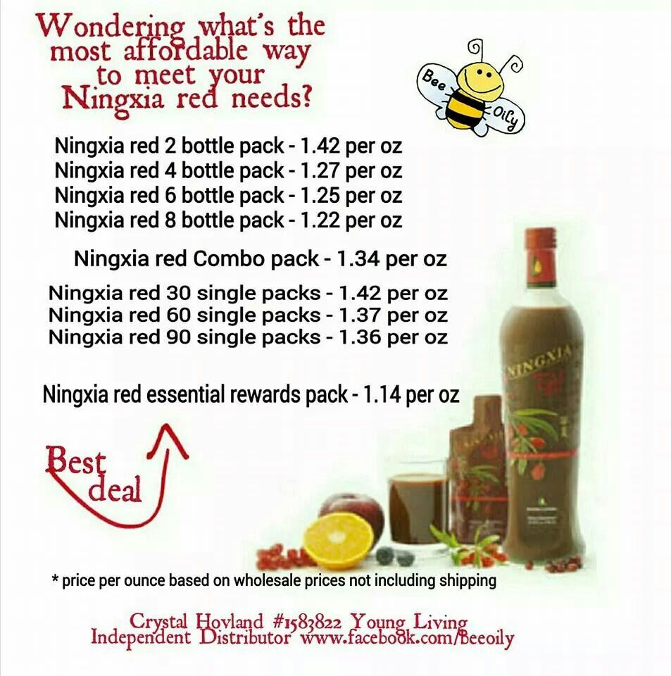 Ningxia Red Cost Breakdown Health Amp Fitness Pinterest