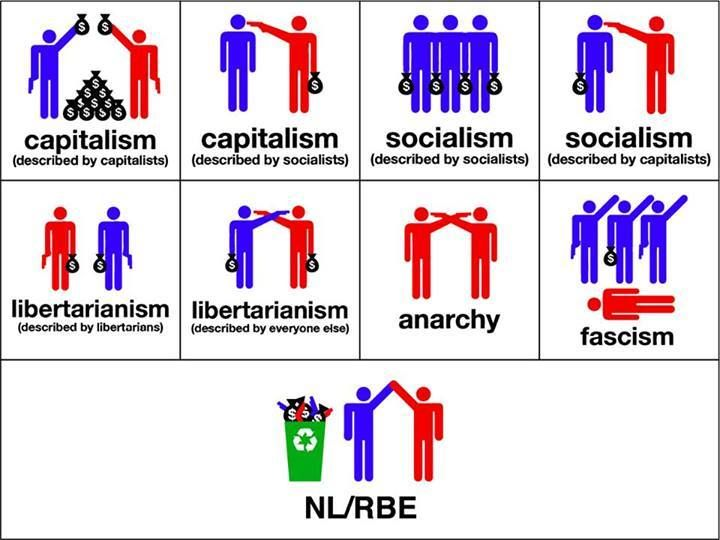 human rights and development the antithesis Human development is the science that seeks to understand how and why the  people of all  therefore, human development is interconnected with human  rights and human freedom, because in  antithesis anarchism anarcho- syndicalism communism eco-socialism libertarian socialism mercantilism  post-scarcity.