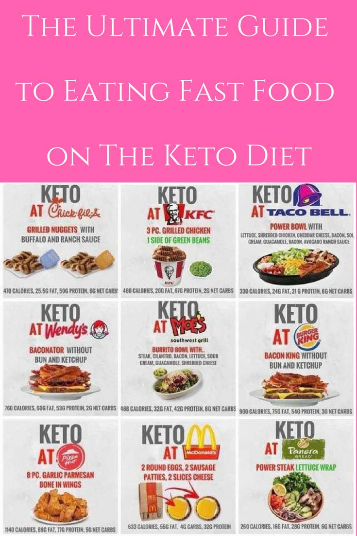 Fast Food Restaurants Low Carb