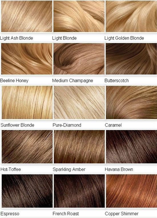 Blonde Color Shades For Hair Blonde Color Chart By Anne Sewell