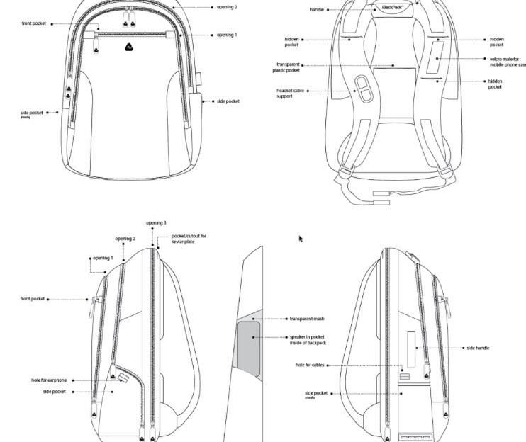 Pin by Chester Hsieh on Bag & Backpack