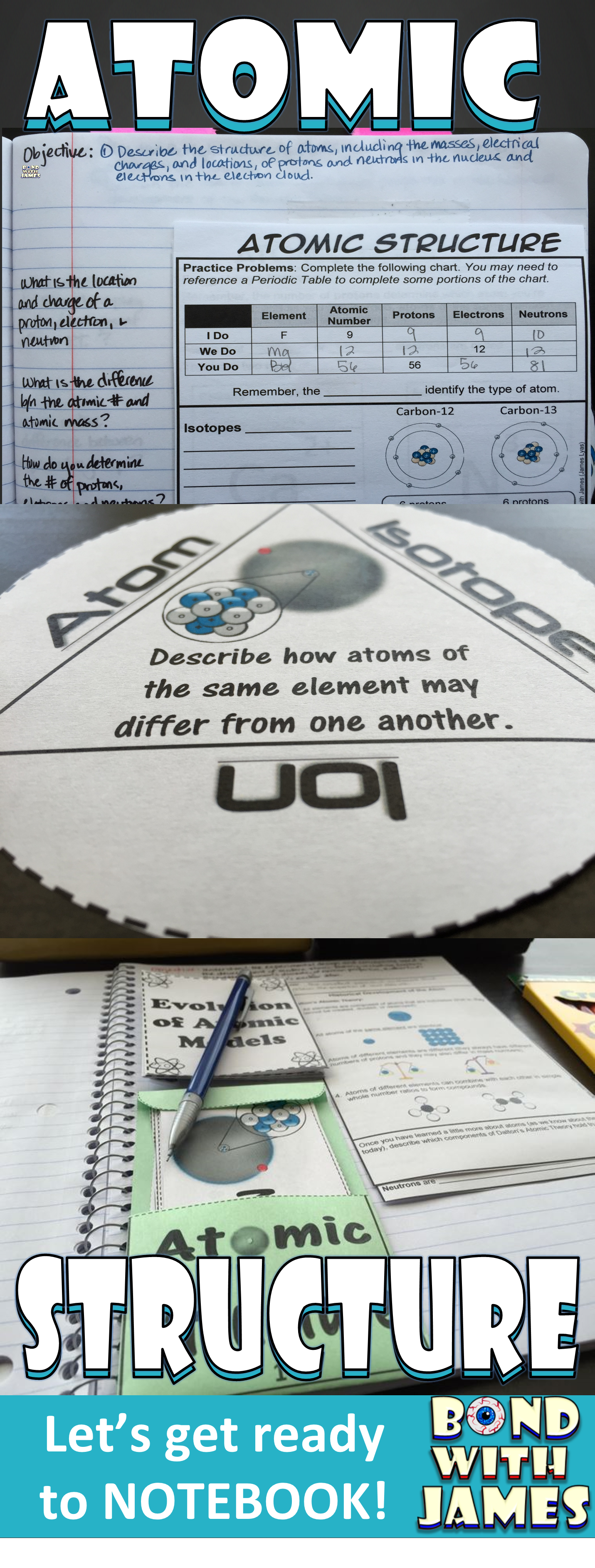 Atoms And Atomic Structure For Chemistry Interactive Notebooks And Lapbooks
