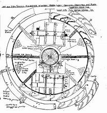 Image Result For Waterwheel Blueprints Energy Generating Systems