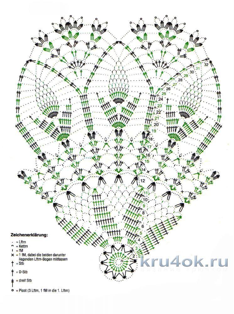Круглые салфетки крючком. Работы Елены Шевчук вязание и схемы ...