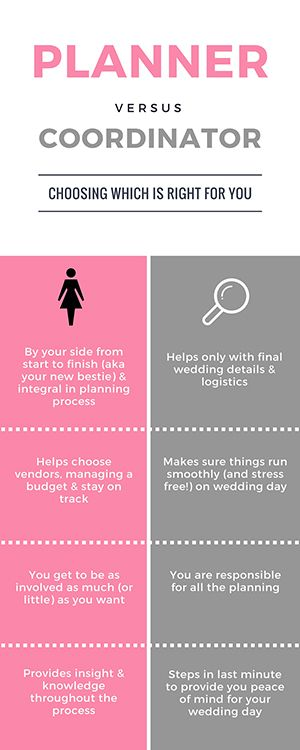 Planner Vs Coordinator Bustld Planning Your Wedding Just Got Easier Wedding Planning Business Event Planning Tips Event Planning