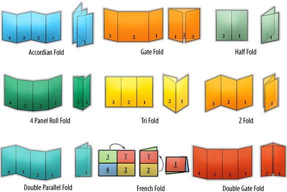 brochure sizes