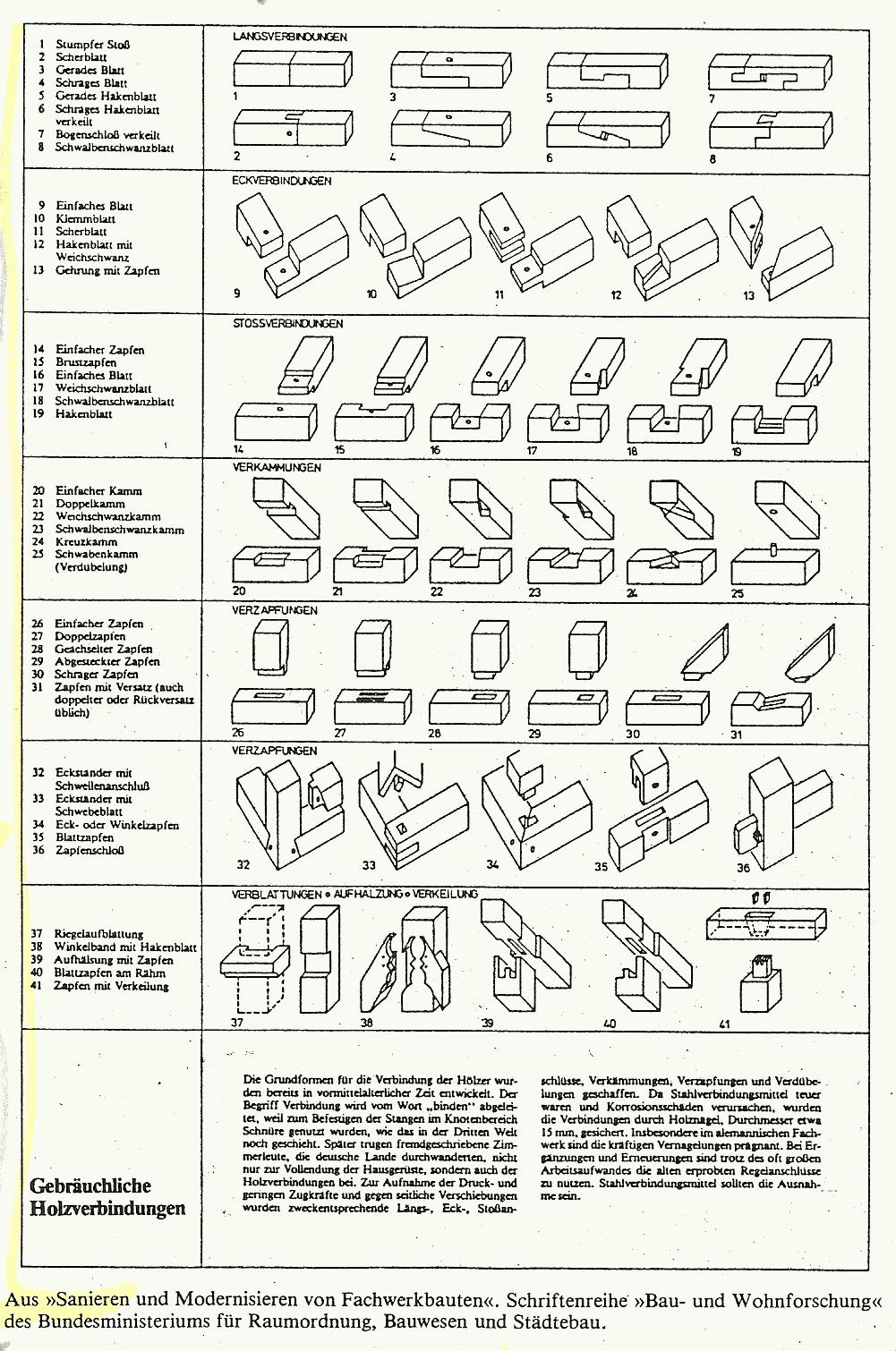 Holzverbindungen for Holzverbindungen fachwerk