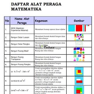 Download Contoh Alat Peraga Matematika Gratis Matematika Pendidikan Kepala Sekolah